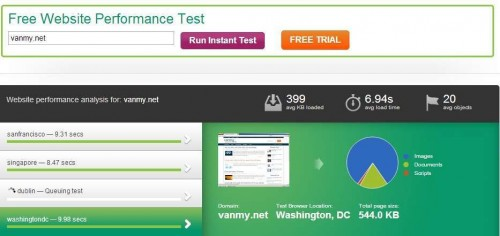 Web Performance Instant Test 500x236